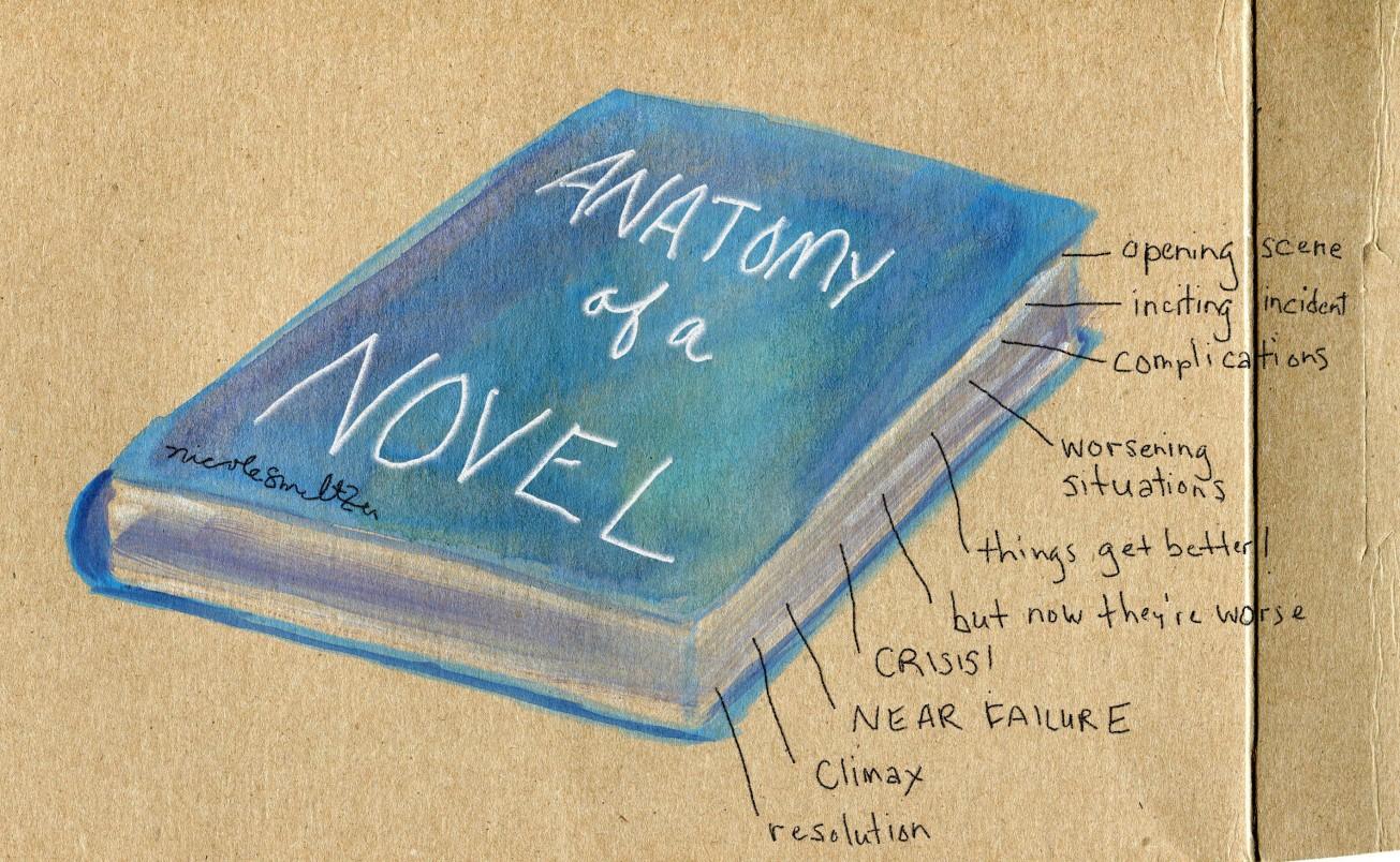 novel_web